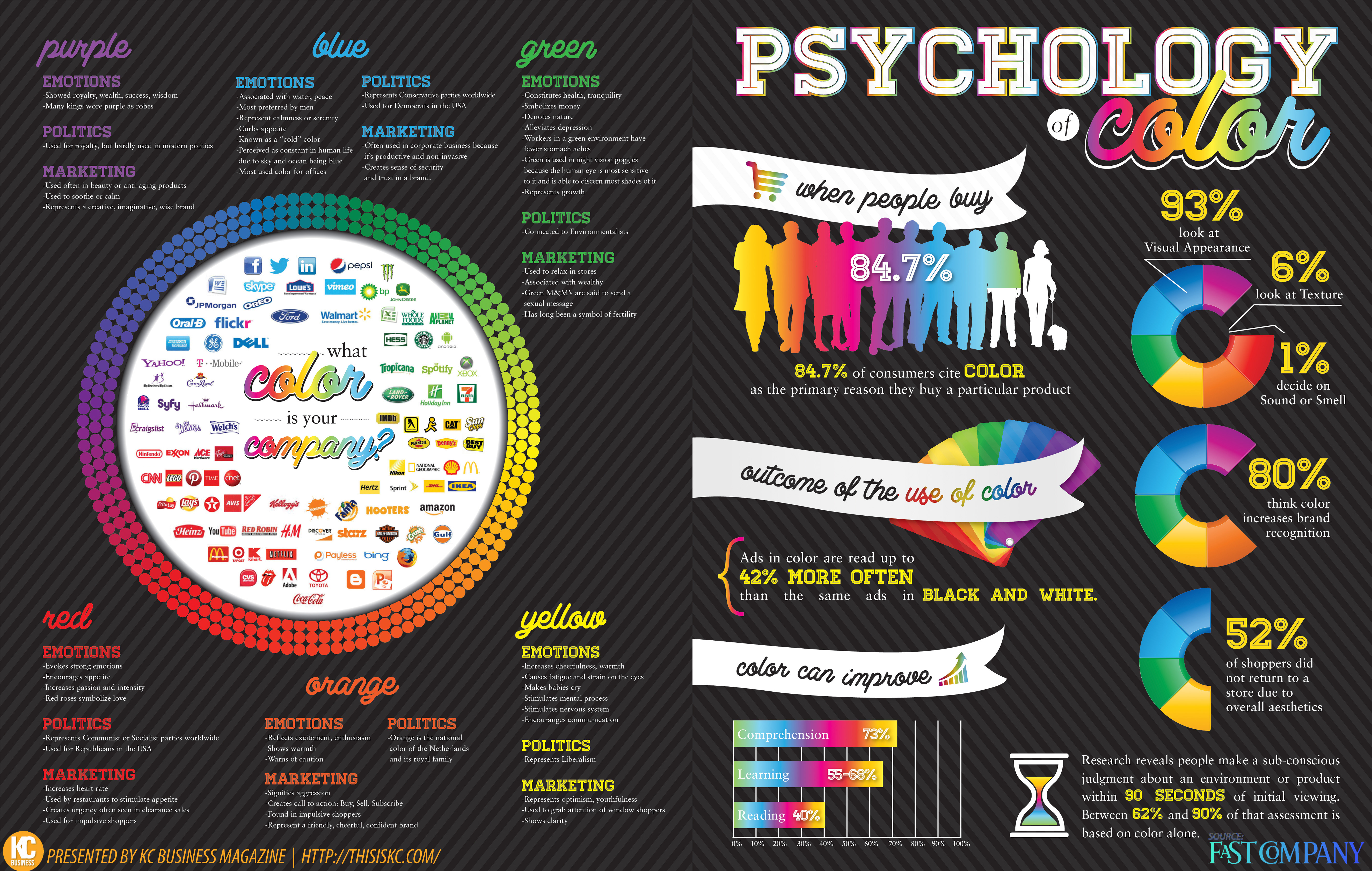 PSYCHOLOGY-OF-COLOR-INFOGRAPHIC-KCB-2014.jpg